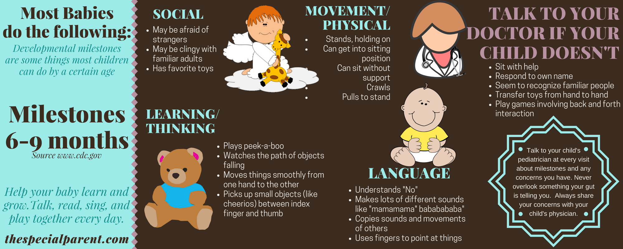 Early Intervention Childhood Milestones 6-9 months